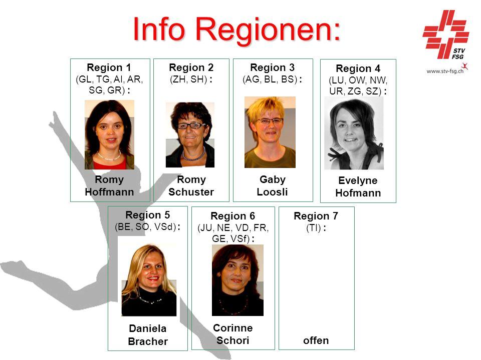 Info Regionen: Region 1 (GL, TG, AI, AR, SG, GR) : Romy Hoffmann Region 2 (ZH, SH) : Romy Schuster Region 3 (AG, BL, BS) : Gaby Loosli Region 4 (LU, O