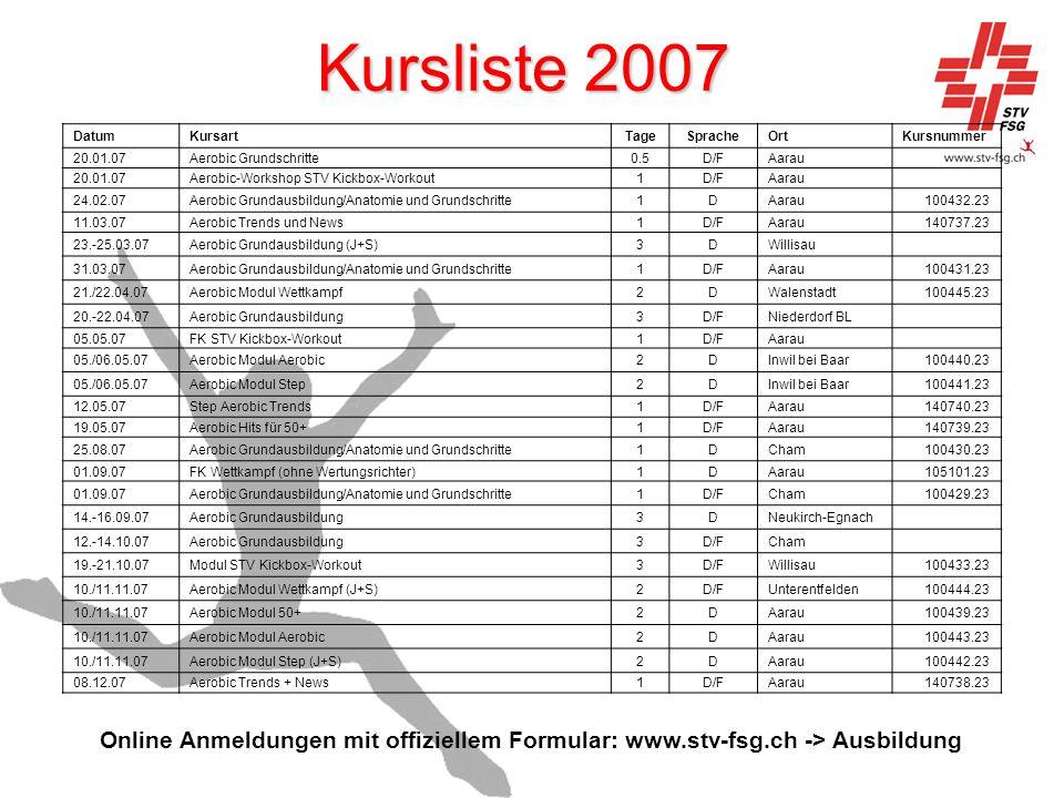 Kursliste 2007 Online Anmeldungen mit offiziellem Formular: www.stv-fsg.ch -> Ausbildung DatumKursartTageSpracheOrtKursnummer 20.01.07Aerobic Grundsch