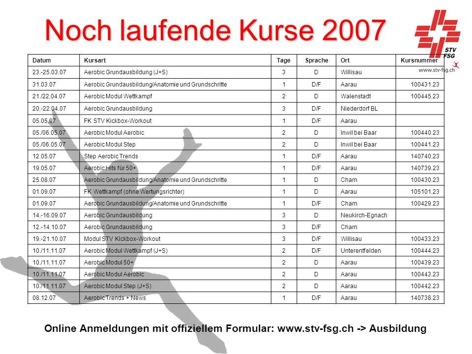 Noch laufende Kurse 2007 Online Anmeldungen mit offiziellem Formular: www.stv-fsg.ch -> Ausbildung DatumKursartTageSpracheOrtKursnummer 23.-25.03.07Ae