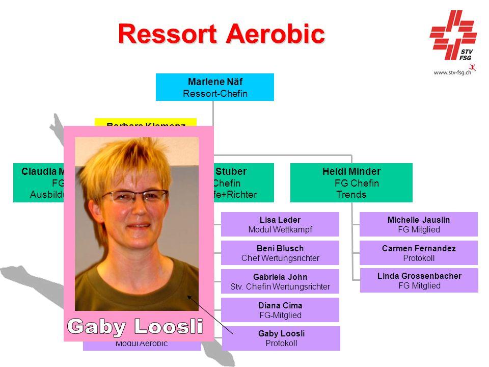 Ressort Aerobic Barbara Klemenz Administration Pia Aregger Grundausbildung Ruth Ingold Modul 50+ Petra Zwimpfer Modul Kickbox / J+S Paula Haas ModulSt