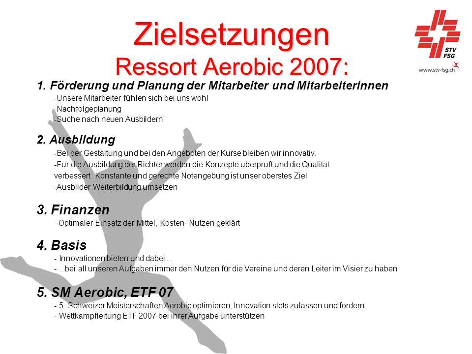 Zielsetzungen Ressort Aerobic 2007: 1. Förderung und Planung der Mitarbeiter und Mitarbeiterinnen -Unsere Mitarbeiter fühlen sich bei uns wohl -Nachfo