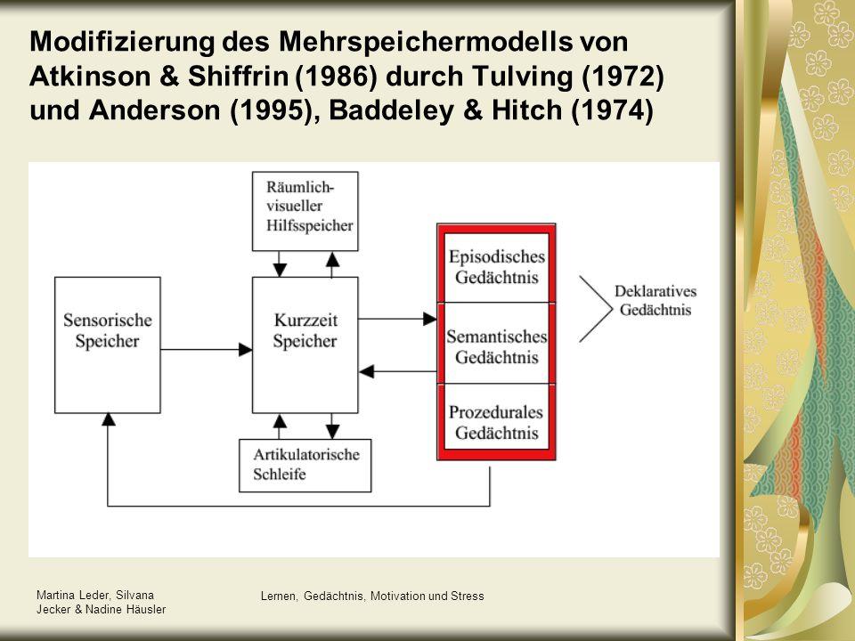 Martina Leder, Silvana Jecker & Nadine Häusler Lernen, Gedächtnis, Motivation und Stress Modifizierung des Mehrspeichermodells von Atkinson & Shiffrin