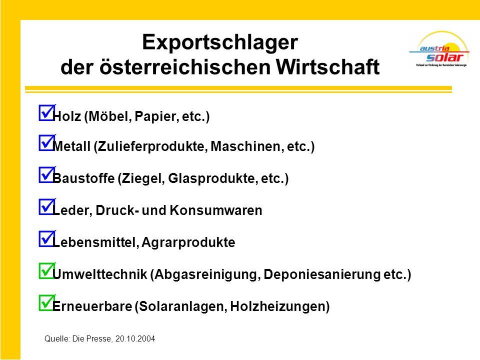 Exportschlager der österreichischen Wirtschaft þ Holz (Möbel, Papier, etc.) þ Metall (Zulieferprodukte, Maschinen, etc.) þ Baustoffe (Ziegel, Glasprod