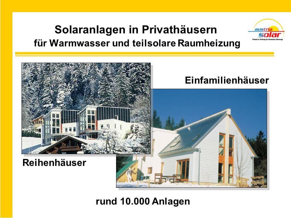 Solaranlagen in Privathäusern für Warmwasser und teilsolare Raumheizung rund 10.000 Anlagen Einfamilienhäuser Reihenhäuser