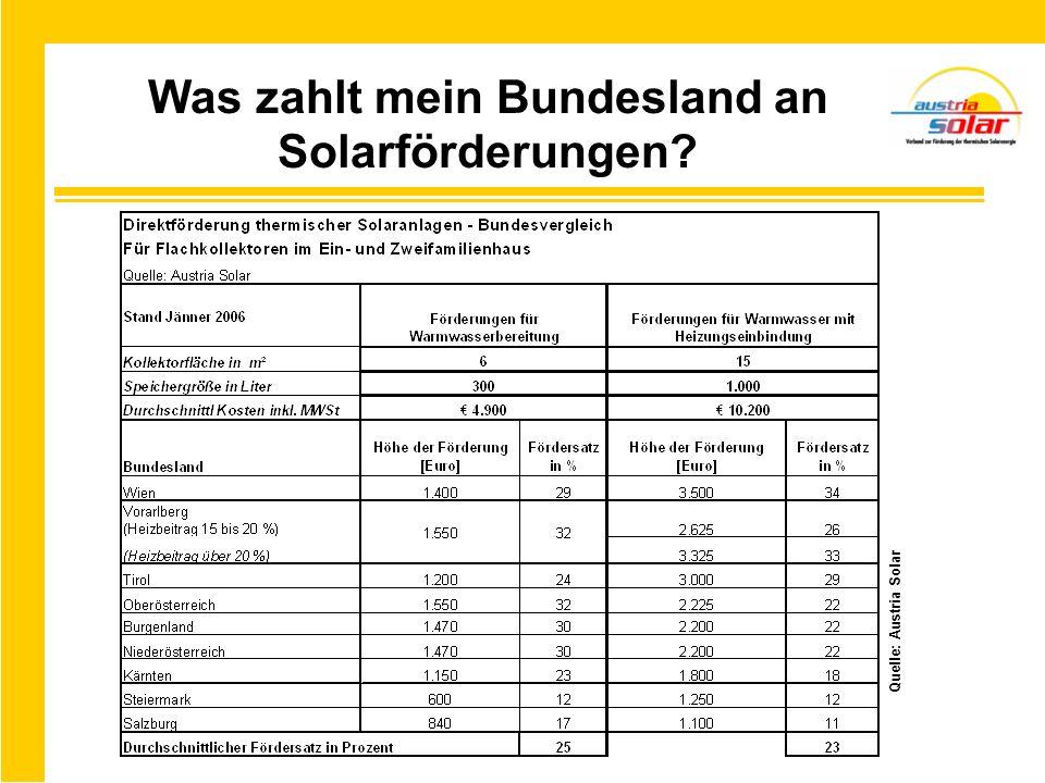 Was zahlt mein Bundesland an Solarförderungen Quelle: Austria Solar