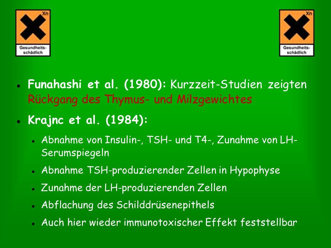 Funahashi et al. (1980): Kurzzeit-Studien zeigten Rückgang des Thymus- und Milzgewichtes Krajnc et al. (1984): Abnahme von Insulin-, TSH- und T4-, Zun