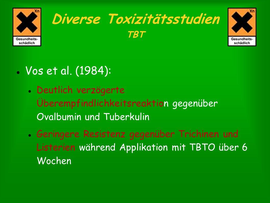 Diverse Toxizitätsstudien TBT Vos et al. (1984): Deutlich verzögerte Überempfindlichkeitsreaktion gegenüber Ovalbumin und Tuberkulin Geringere Resiste