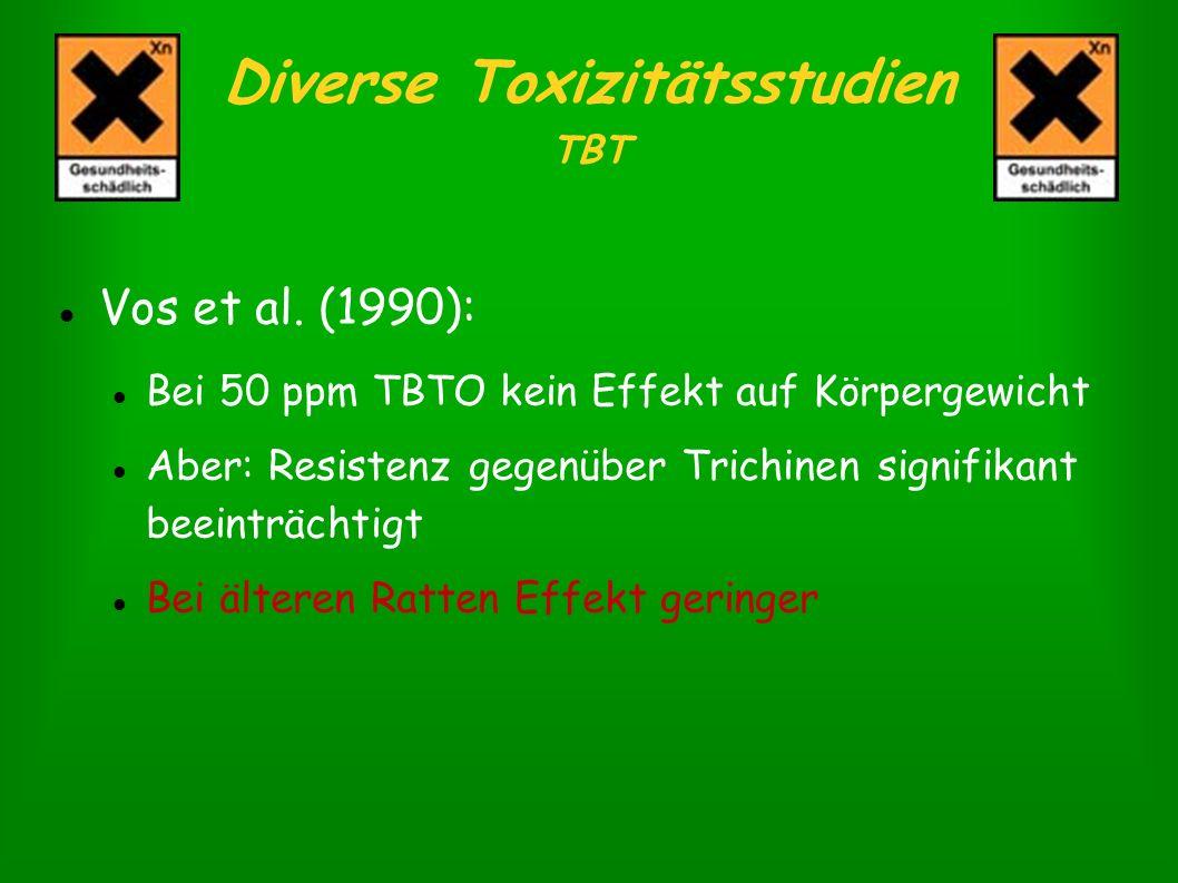 Diverse Toxizitätsstudien TBT Vos et al. (1990): Bei 50 ppm TBTO kein Effekt auf Körpergewicht Aber: Resistenz gegenüber Trichinen signifikant beeintr