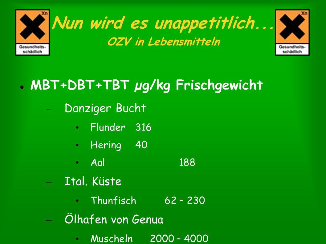 Nun wird es unappetitlich... OZV in Lebensmitteln MBT+DBT+TBT µg/kg Frischgewicht – Danziger Bucht Flunder316 Hering40 Aal 188 – Ital. Küste Thunfisch