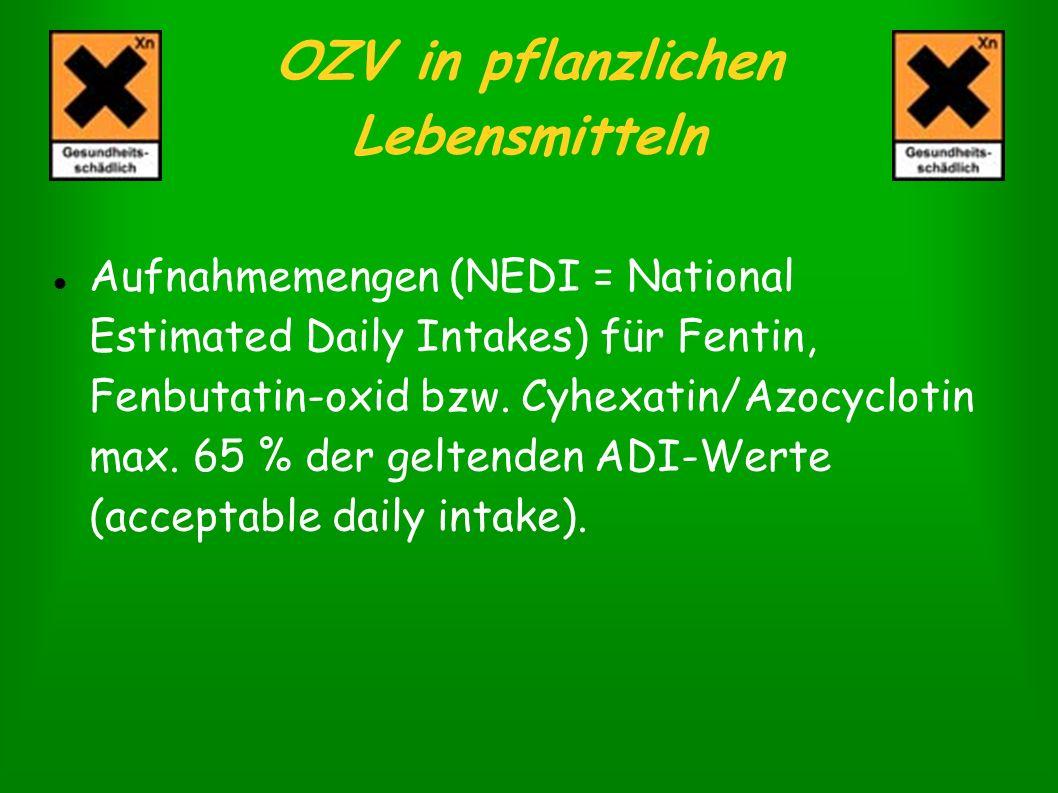 OZV in pflanzlichen Lebensmitteln Aufnahmemengen (NEDI = National Estimated Daily Intakes) für Fentin, Fenbutatin-oxid bzw. Cyhexatin/Azocyclotin max.