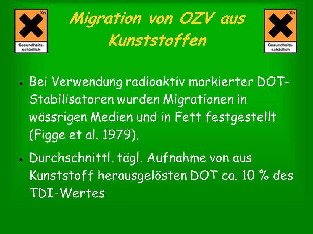 Migration von OZV aus Kunststoffen Bei Verwendung radioaktiv markierter DOT- Stabilisatoren wurden Migrationen in wässrigen Medien und in Fett festges