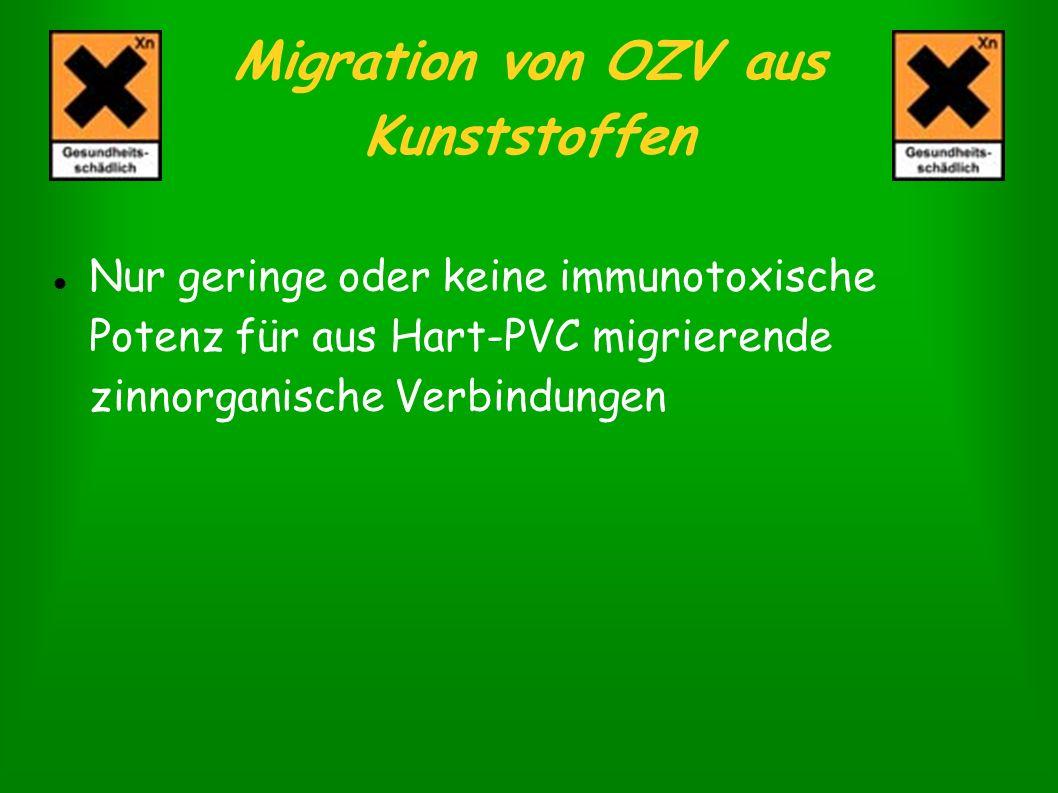 Migration von OZV aus Kunststoffen Nur geringe oder keine immunotoxische Potenz für aus Hart-PVC migrierende zinnorganische Verbindungen