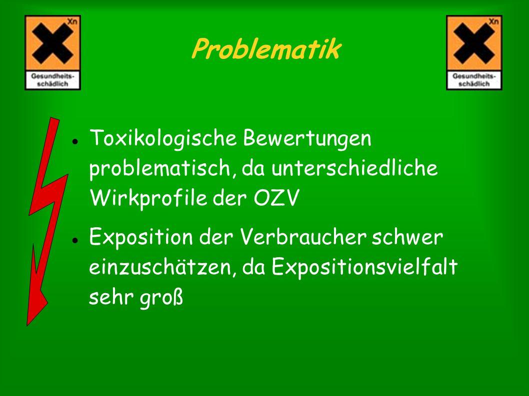 Problematik Toxikologische Bewertungen problematisch, da unterschiedliche Wirkprofile der OZV Exposition der Verbraucher schwer einzuschätzen, da Expo