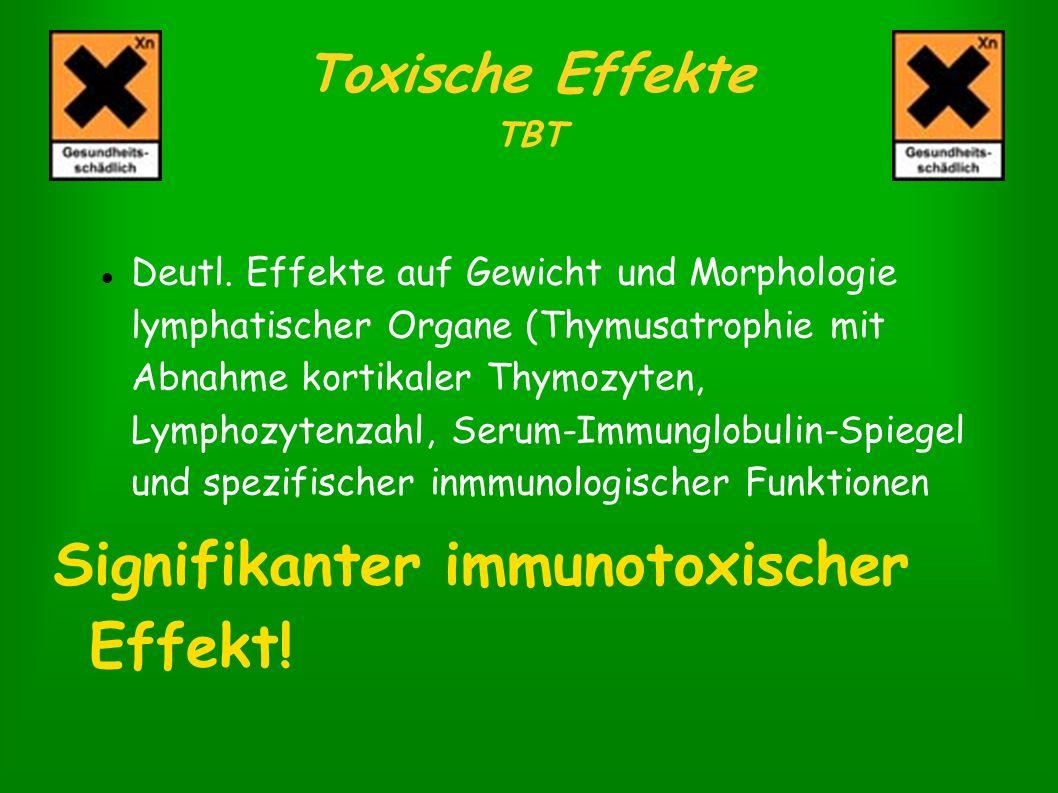 Toxische Effekte TBT Deutl. Effekte auf Gewicht und Morphologie lymphatischer Organe (Thymusatrophie mit Abnahme kortikaler Thymozyten, Lymphozytenzah
