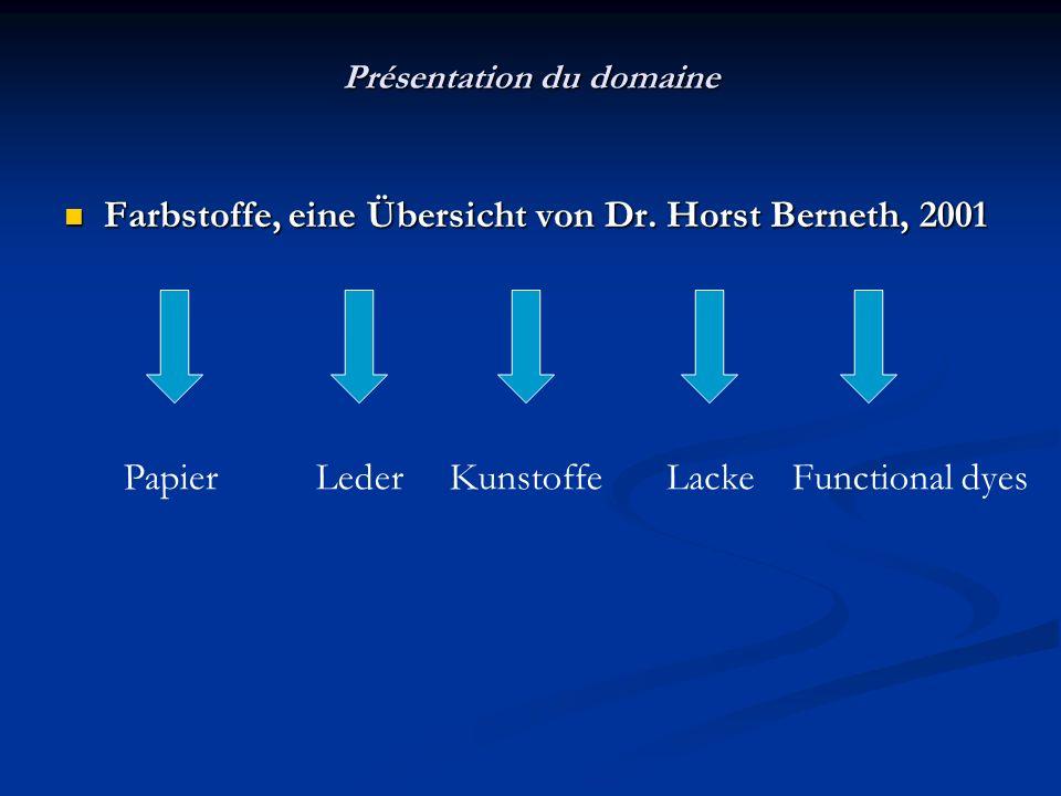 Farbstoffe, eine Übersicht von Dr. Horst Berneth, 2001 Farbstoffe, eine Übersicht von Dr. Horst Berneth, 2001 PapierLederKunstoffeLackeFunctional dyes