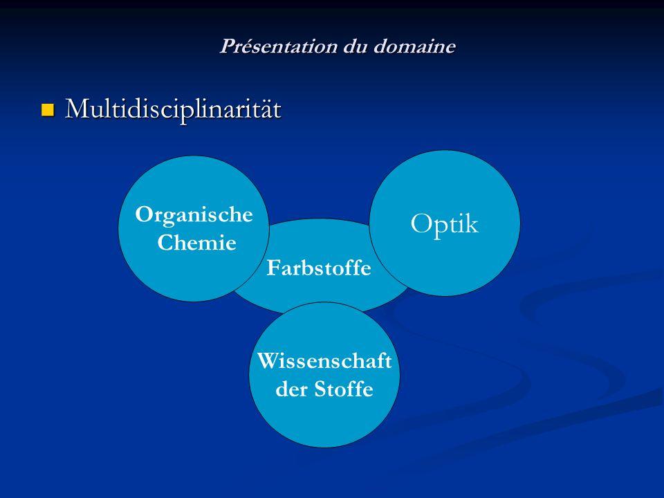 Multidisciplinarität Multidisciplinarität Farbstoffe Organische Chemie Optik Wissenschaft der Stoffe Présentation du domaine