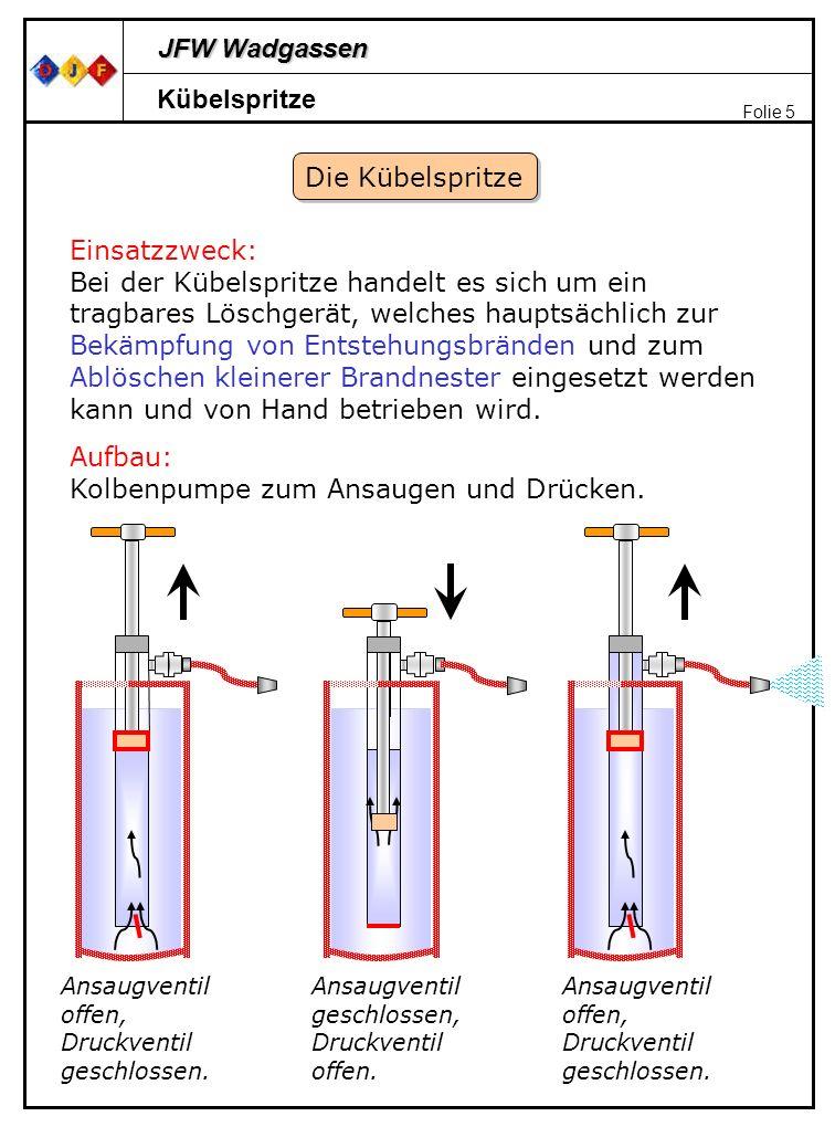 JFW Wadgassen Folie 5 Kübelspritze Die Kübelspritze Einsatzzweck: Bei der Kübelspritze handelt es sich um ein tragbares Löschgerät, welches hauptsächl