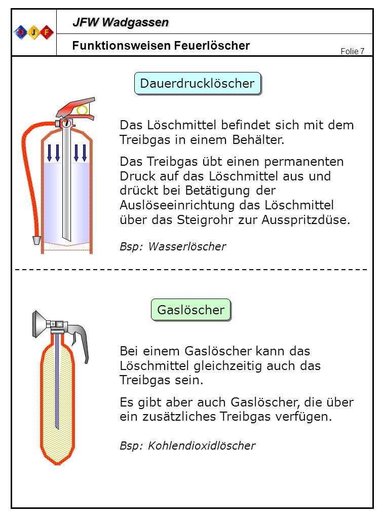 JFW Wadgassen Folie 7 Funktionsweisen Feuerlöscher Das Löschmittel befindet sich mit dem Treibgas in einem Behälter. Das Treibgas übt einen permanente