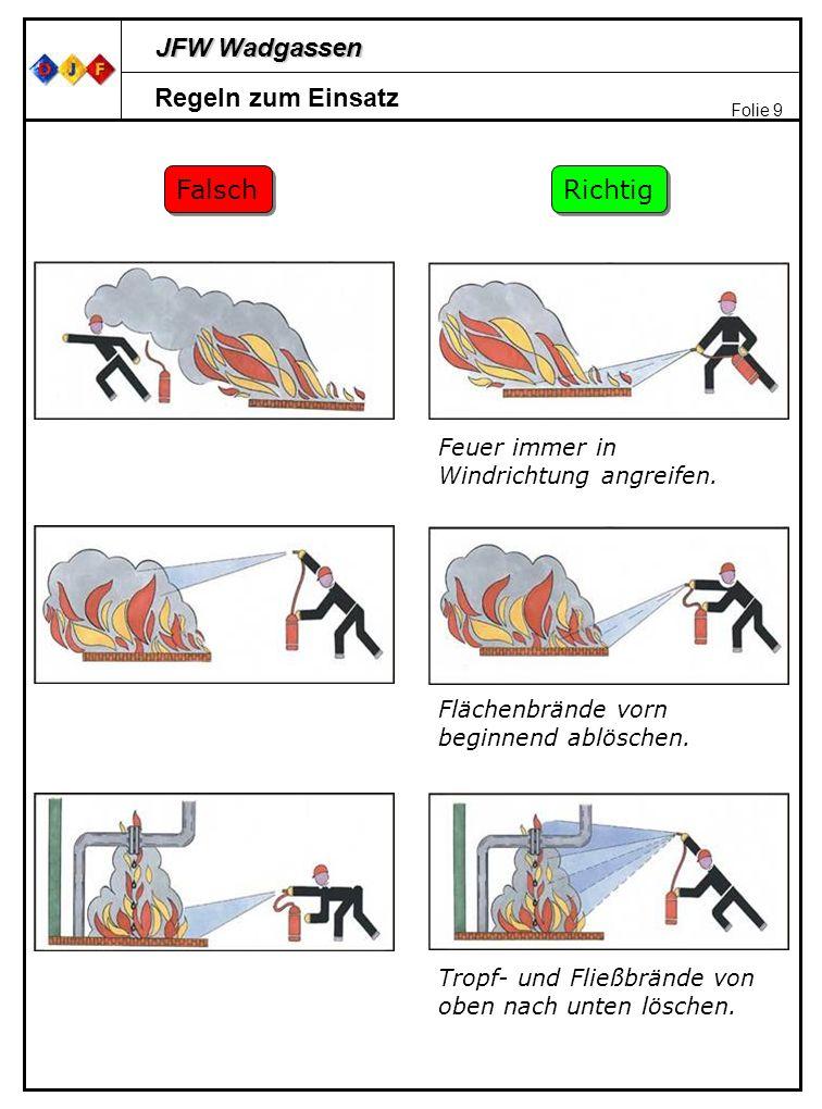 JFW Wadgassen Folie 9 Regeln zum Einsatz Falsch Richtig Feuer immer in Windrichtung angreifen. Flächenbrände vorn beginnend ablöschen. Tropf- und Flie