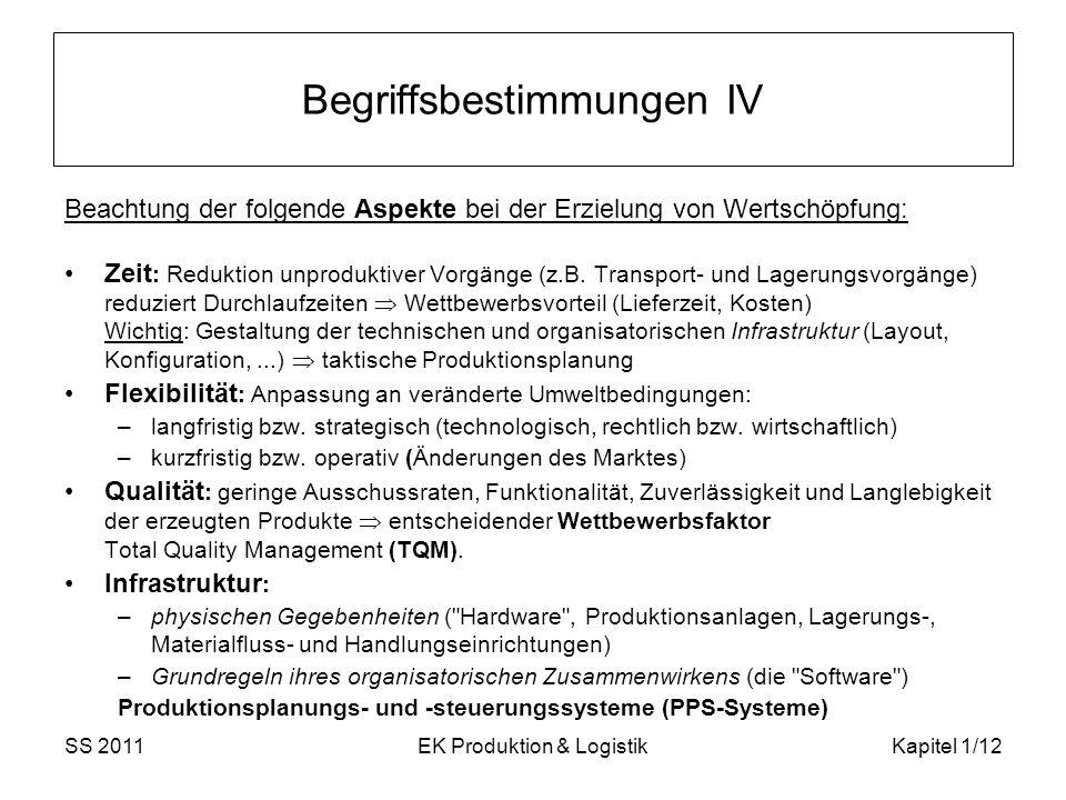 SS 2011EK Produktion & LogistikKapitel 1/12 Begriffsbestimmungen IV Beachtung der folgende Aspekte bei der Erzielung von Wertschöpfung: Zeit : Redukti