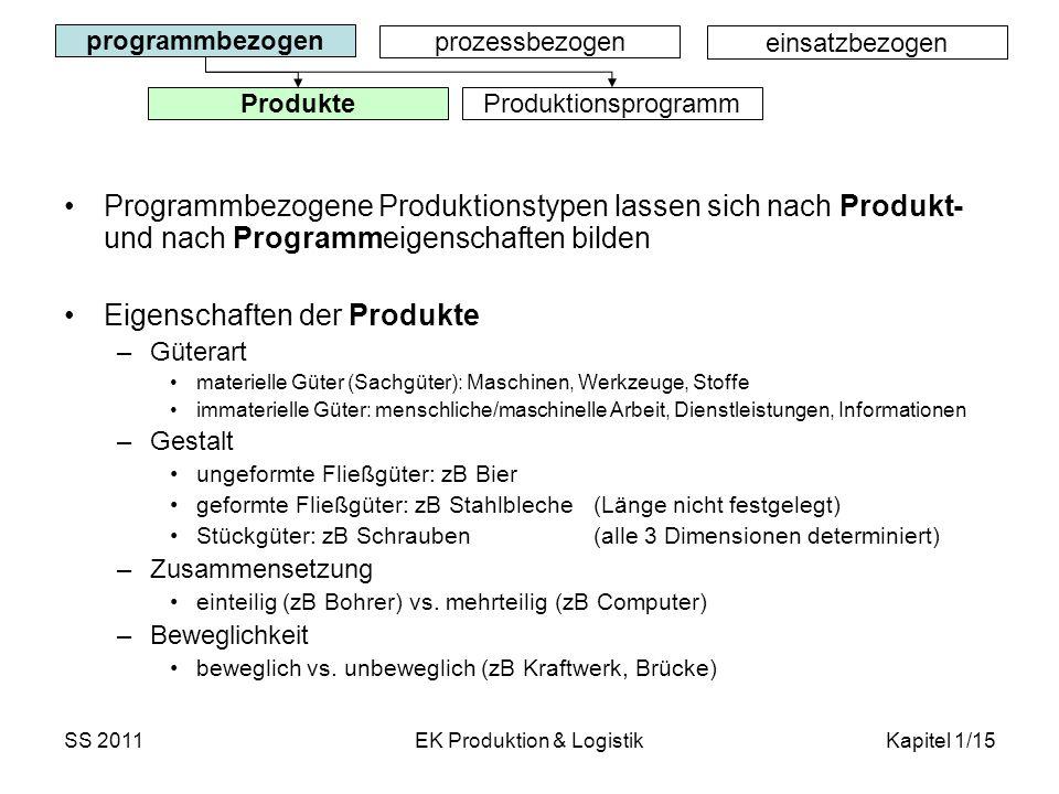 SS 2011EK Produktion & LogistikKapitel 1/15 programmbezogen prozessbezogen einsatzbezogen Produkte Produktionsprogramm Programmbezogene Produktionstyp