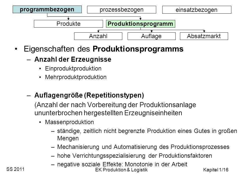 SS 2011 EK Produktion & LogistikKapitel 1/16 Eigenschaften des Produktionsprogramms –Anzahl der Erzeugnisse Einproduktproduktion Mehrproduktproduktion