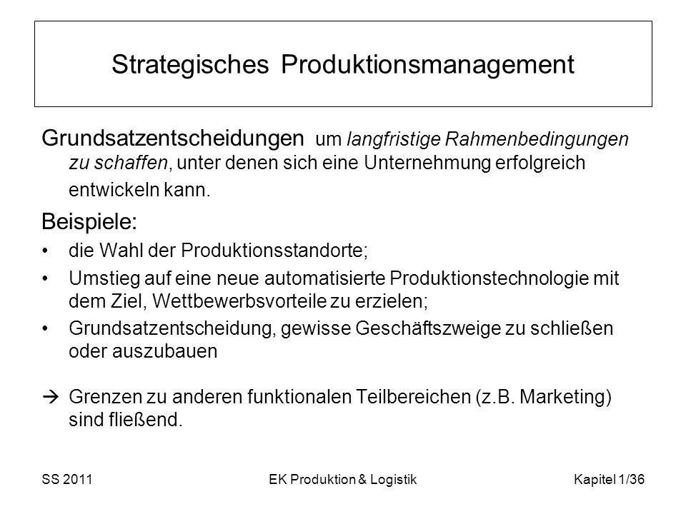 SS 2011EK Produktion & LogistikKapitel 1/36 Strategisches Produktionsmanagement Grundsatzentscheidungen um langfristige Rahmenbedingungen zu schaffen,