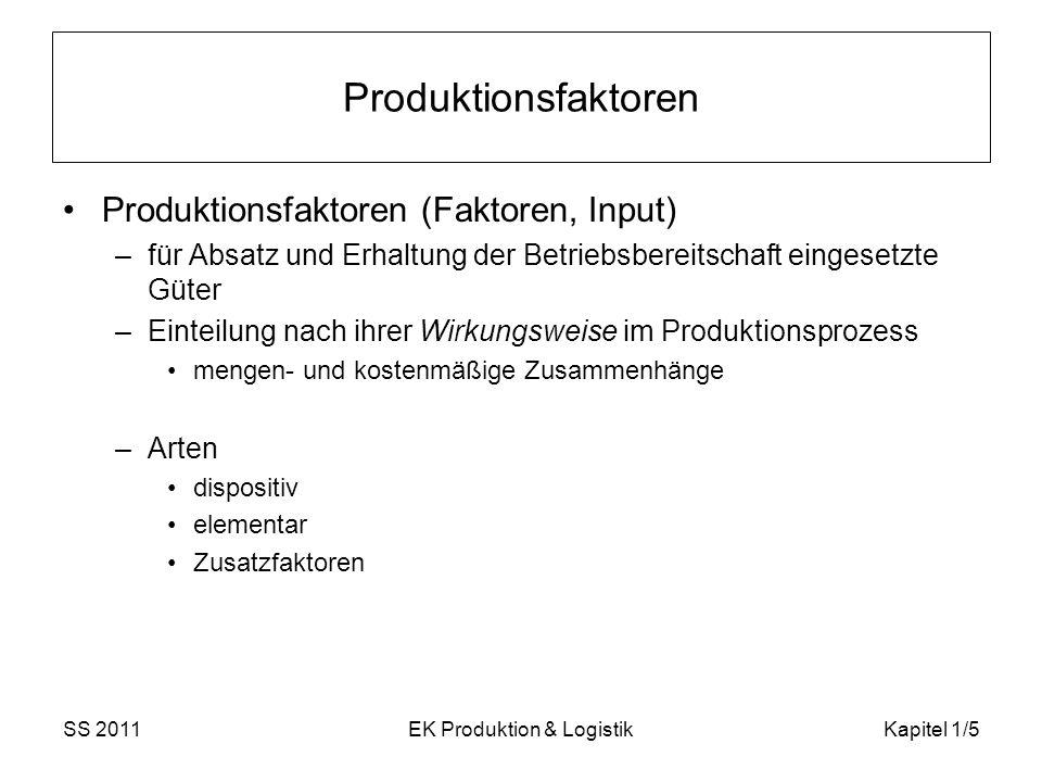 SS 2011EK Produktion & LogistikKapitel 1/6 Produktionsfaktoren dispositiver Faktor –Arbeitsleistung (leitende Tätigkeit) Planung, Kontrolle, Informationsmanagement Kontrolle der übrigen Produktions-/Elementarfaktoren Kombination nach frei gewähltem Ziel nicht direkt einzelnen Produkten bzw.
