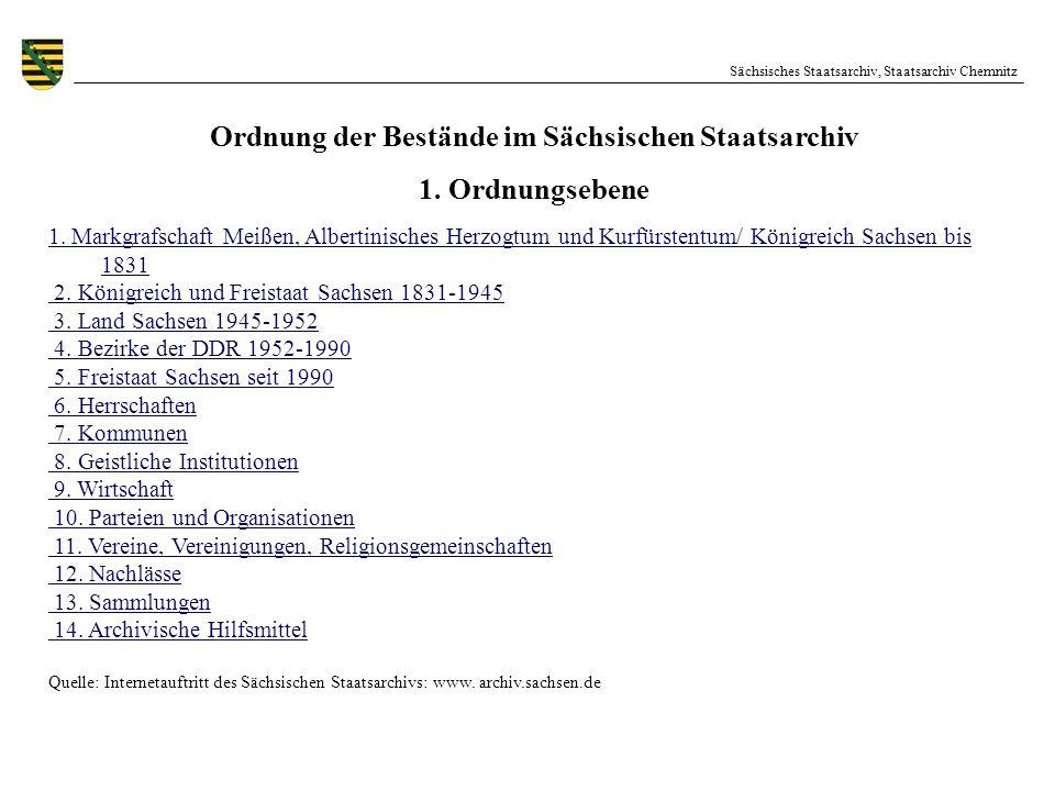 Sächsisches Staatsarchiv, Staatsarchiv Chemnitz Ordnung der Bestände im Sächsischen Staatsarchiv 1. Ordnungsebene 1. Markgrafschaft Meißen, Albertinis