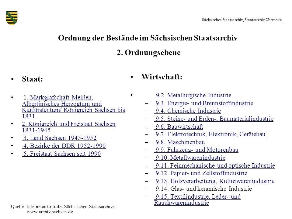 Sächsisches Staatsarchiv, Staatsarchiv Chemnitz Ordnung der Bestände im Sächsischen Staatsarchiv 2. Ordnungsebene Staat: 1. Markgrafschaft Meißen, Alb