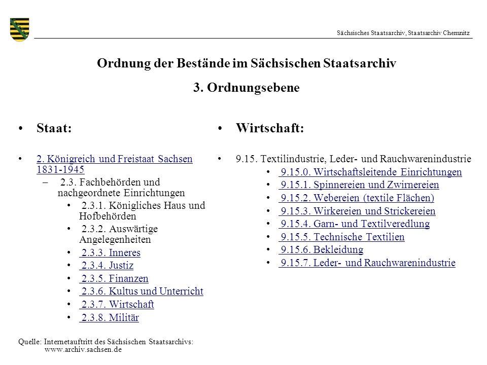 Sächsisches Staatsarchiv, Staatsarchiv Chemnitz Ordnung der Bestände im Sächsischen Staatsarchiv 3. Ordnungsebene Staat: 2. Königreich und Freistaat S