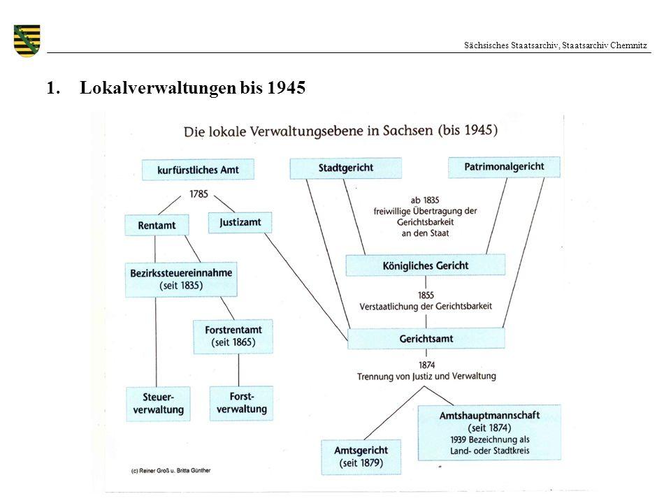 Sächsisches Staatsarchiv, Staatsarchiv Chemnitz 1.Lokalverwaltungen bis 1945