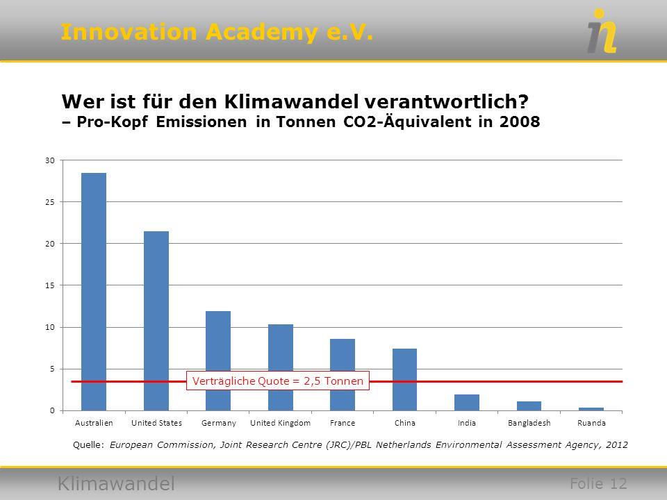 Innovation Academy e.V. Klimawandel Quelle: European Commission, Joint Research Centre (JRC)/PBL Netherlands Environmental Assessment Agency, 2012 Ver