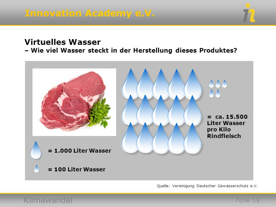Innovation Academy e.V. Klimawandel Virtuelles Wasser – Wie viel Wasser steckt in der Herstellung dieses Produktes? Quelle: Vereinigung Deutscher Gewä