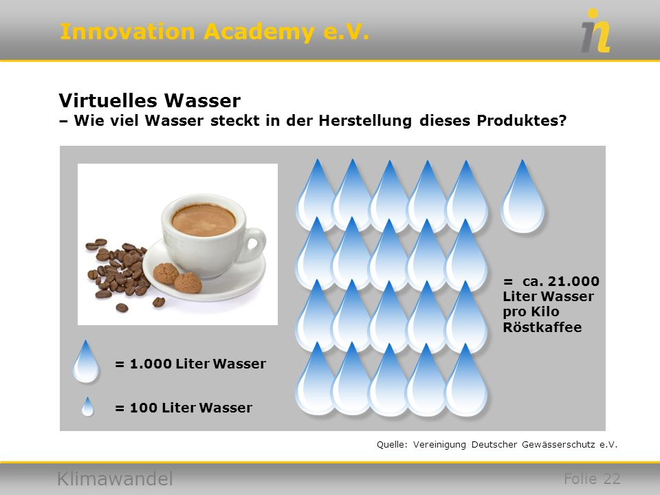 Innovation Academy e.V. Klimawandel Virtuelles Wasser – Wie viel Wasser steckt in der Herstellung dieses Produktes? = ca. 21.000 Liter Wasser pro Kilo