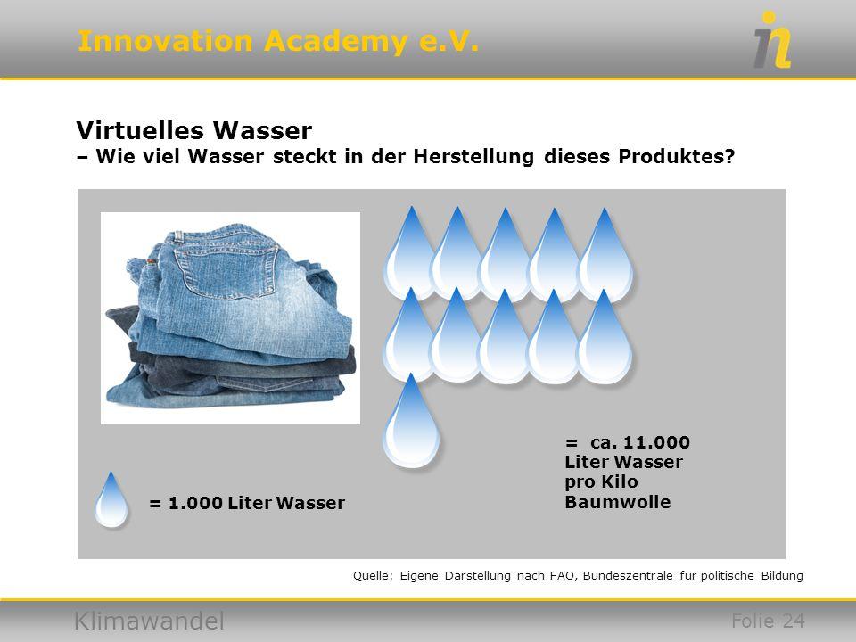 Innovation Academy e.V. Klimawandel Virtuelles Wasser – Wie viel Wasser steckt in der Herstellung dieses Produktes? Quelle: Eigene Darstellung nach FA