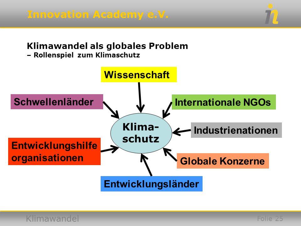Innovation Academy e.V. Klimawandel Klimawandel als globales Problem – Rollenspiel zum Klimaschutz Folie 25 Klima- schutz Internationale NGOs Industri