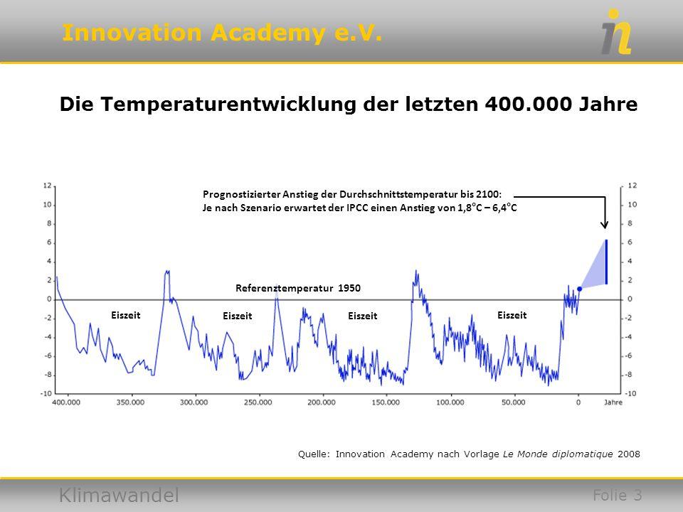 Innovation Academy e.V. Klimawandel Die Temperaturentwicklung der letzten 400.000 Jahre Eiszeit Referenztemperatur 1950 Quelle: Innovation Academy nac