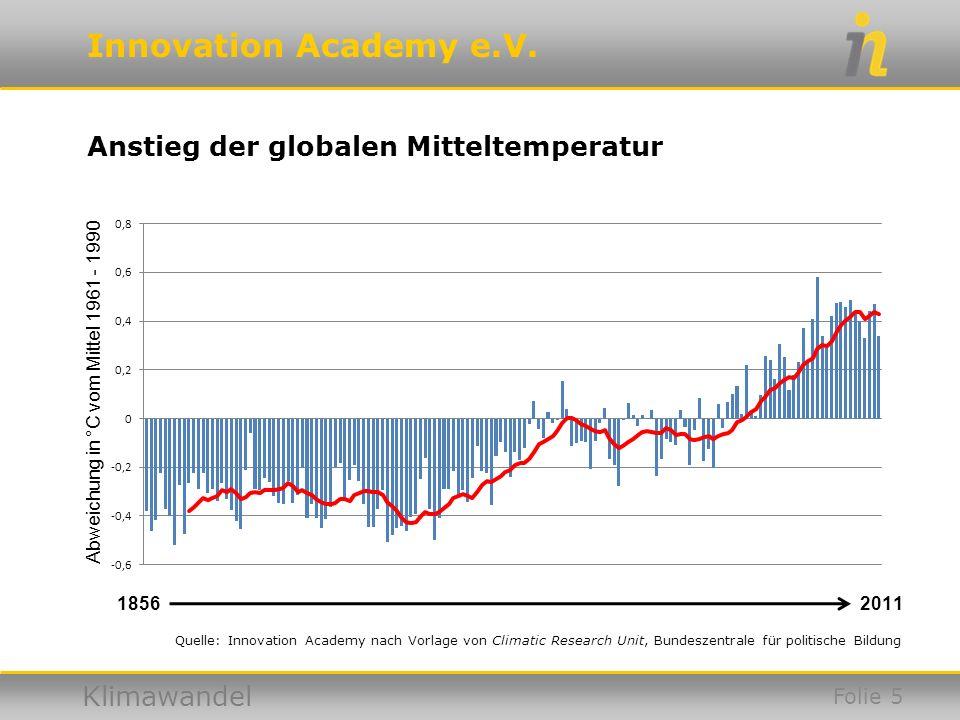Innovation Academy e.V. Klimawandel Anstieg der globalen Mitteltemperatur 18562011 Quelle: Innovation Academy nach Vorlage von Climatic Research Unit,