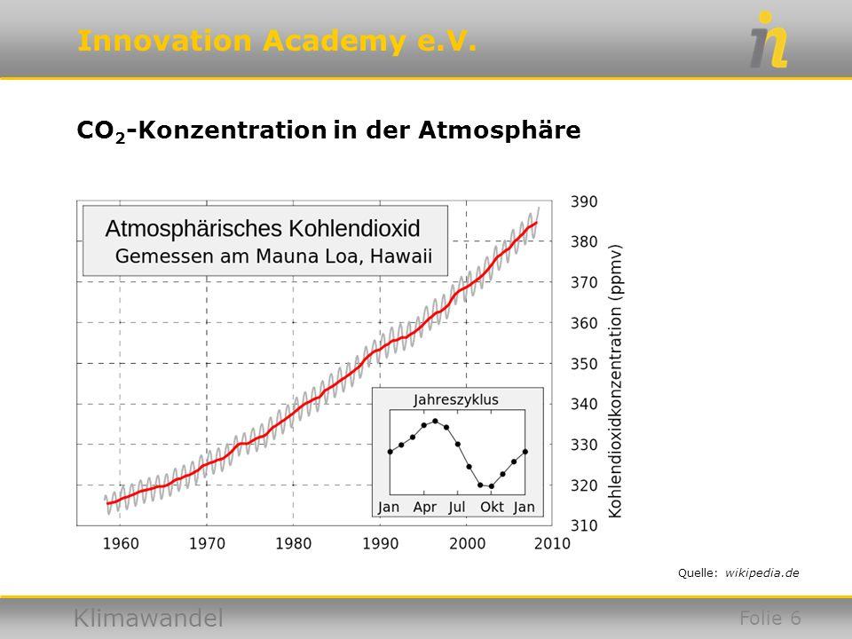 Innovation Academy e.V. Klimawandel CO 2 -Konzentration in der Atmosphäre Quelle: wikipedia.de Folie 6
