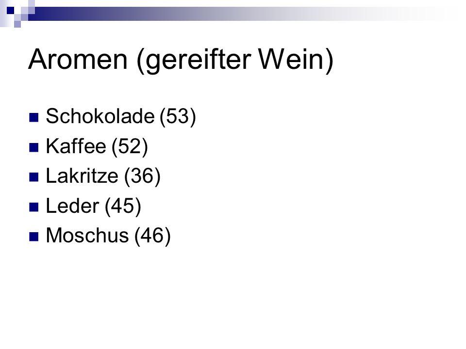 Aromen (gereifter Wein) Schokolade (53) Kaffee (52) Lakritze (36) Leder (45) Moschus (46)