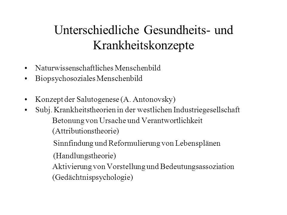 Unterschiedliche Gesundheits- und Krankheitskonzepte Naturwissenschaftliches Menschenbild Biopsychosoziales Menschenbild Konzept der Salutogenese (A.
