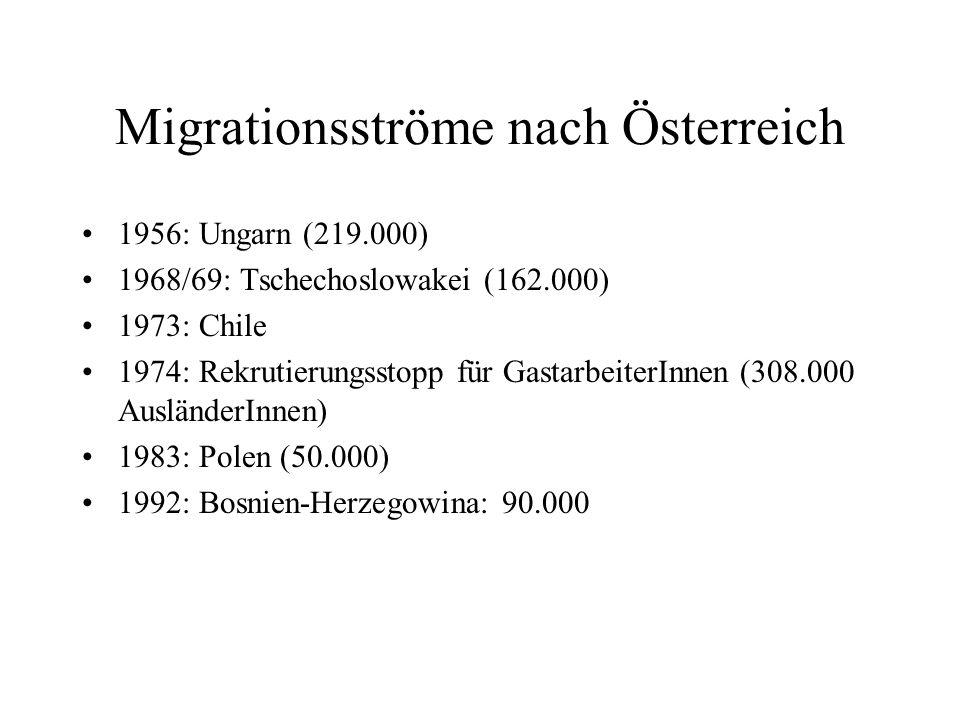 Migrationsströme nach Österreich 1956: Ungarn (219.000) 1968/69: Tschechoslowakei (162.000) 1973: Chile 1974: Rekrutierungsstopp für GastarbeiterInnen