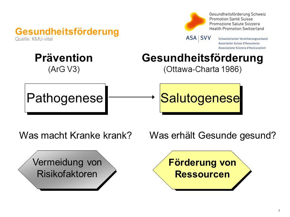 Prävention (ArG V3) Salutogenese Was macht Kranke krank.