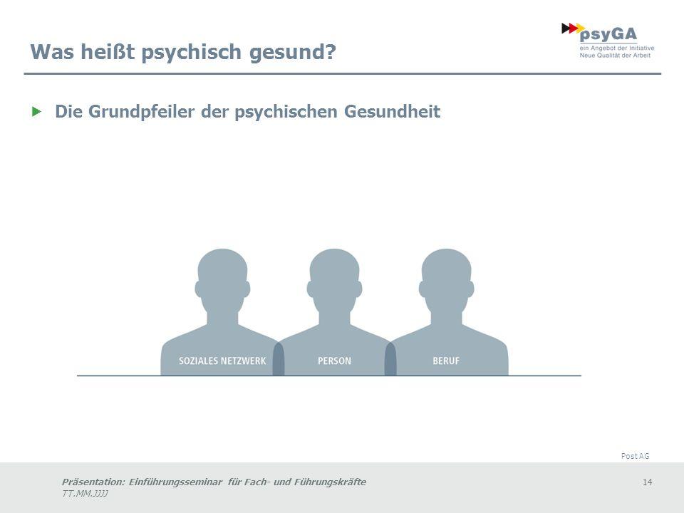 Präsentation: Einführungsseminar für Fach- und Führungskräfte14 TT.MM.JJJJ Was heißt psychisch gesund.