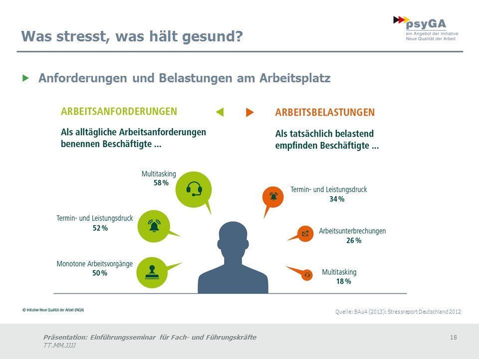 Präsentation: Einführungsseminar für Fach- und Führungskräfte18 TT.MM.JJJJ Was stresst, was hält gesund.