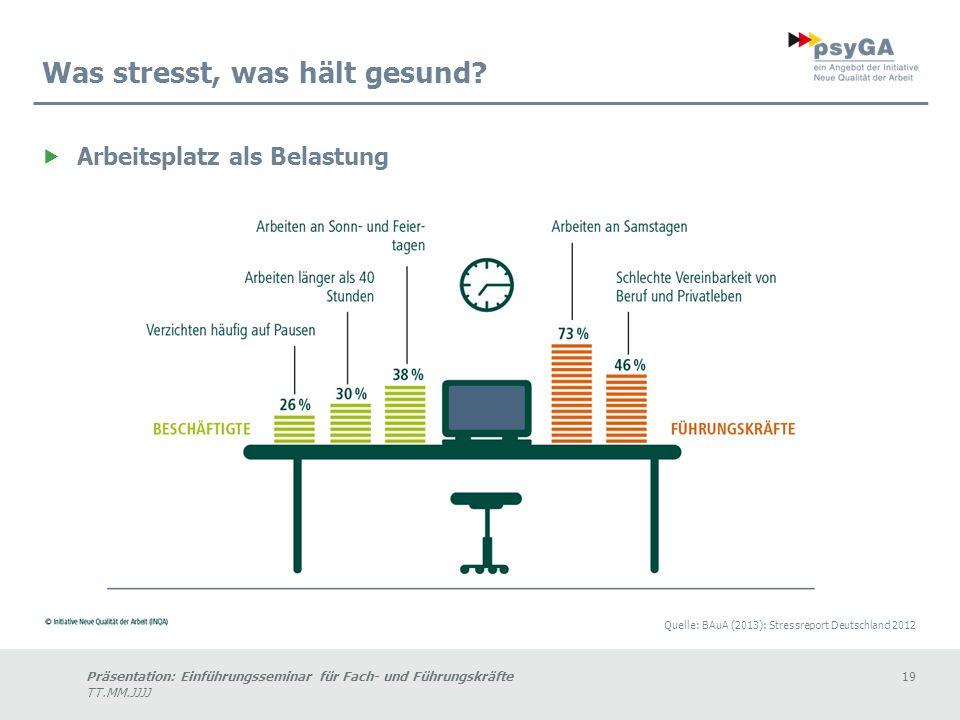 Präsentation: Einführungsseminar für Fach- und Führungskräfte19 TT.MM.JJJJ Was stresst, was hält gesund.