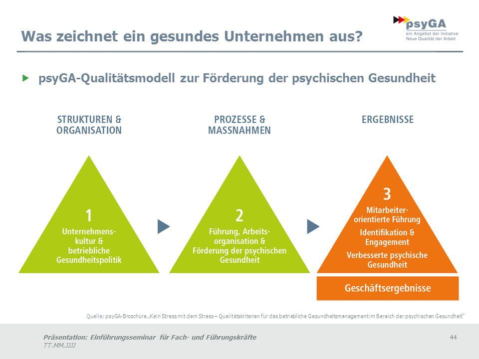 Präsentation: Einführungsseminar für Fach- und Führungskräfte44 TT.MM.JJJJ Was zeichnet ein gesundes Unternehmen aus.