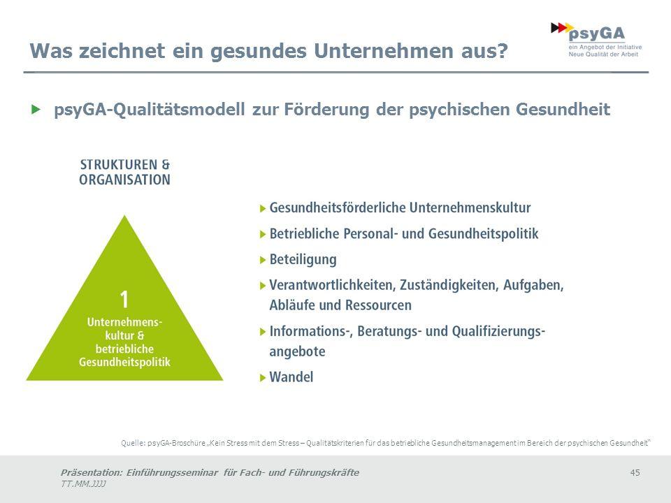 Präsentation: Einführungsseminar für Fach- und Führungskräfte45 TT.MM.JJJJ Was zeichnet ein gesundes Unternehmen aus.