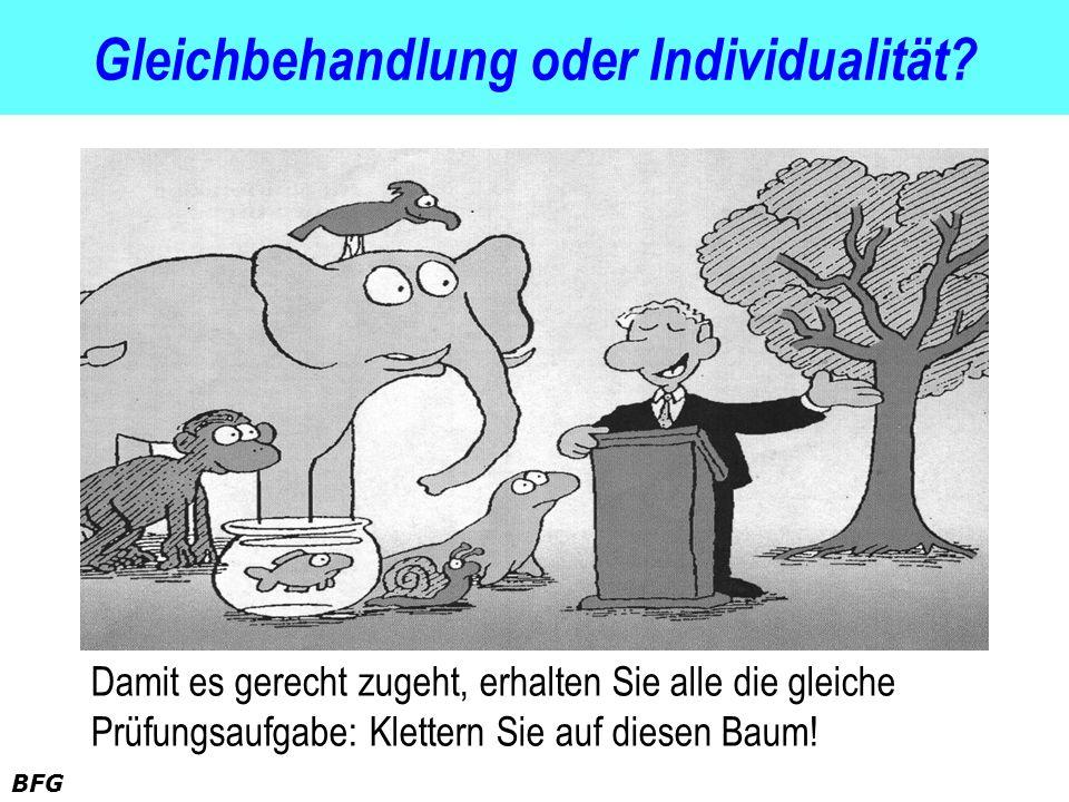BFG Gleichbehandlung oder Individualität? 24 Damit es gerecht zugeht, erhalten Sie alle die gleiche Prüfungsaufgabe: Klettern Sie auf diesen Baum!